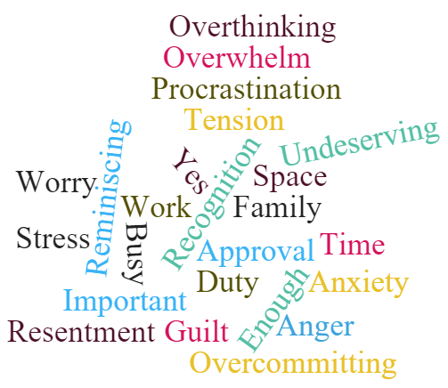From Chaos to Calm wordcloud